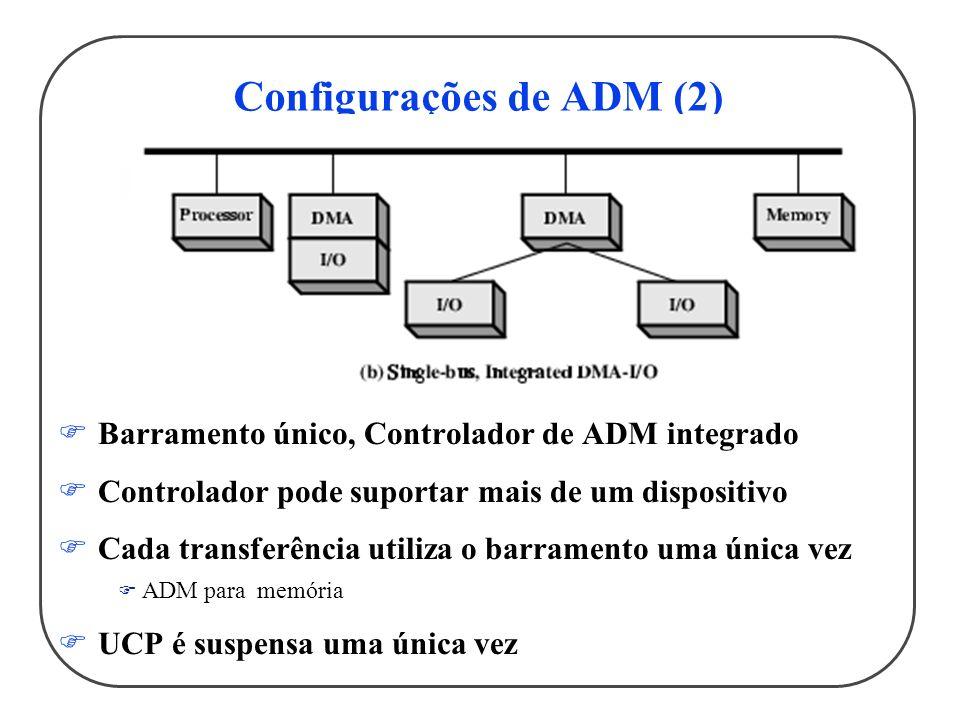 Configurações de ADM (2) Barramento único, Controlador de ADM integrado Controlador pode suportar mais de um dispositivo Cada transferência utiliza o