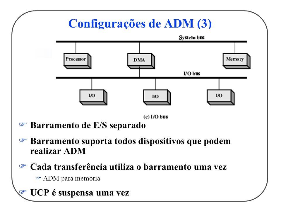 Configurações de ADM (3) Barramento de E/S separado Barramento suporta todos dispositivos que podem realizar ADM Cada transferência utiliza o barramen
