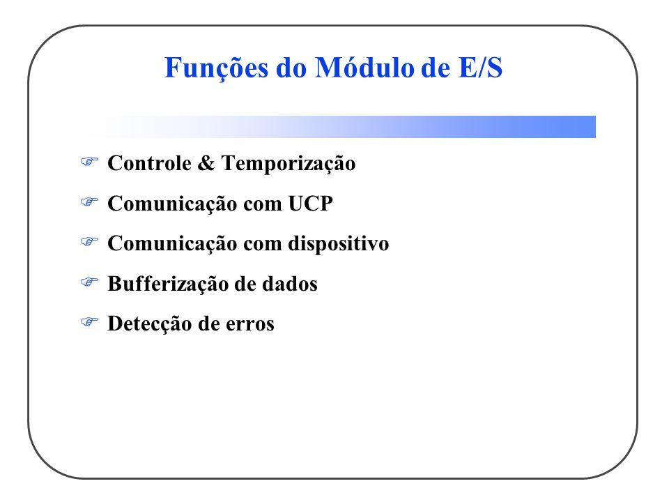 Funções do Módulo de E/S Controle & Temporização Comunicação com UCP Comunicação com dispositivo Bufferização de dados Detecção de erros