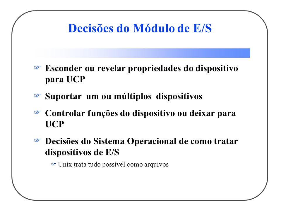 Decisões do Módulo de E/S Esconder ou revelar propriedades do dispositivo para UCP Suportar um ou múltiplos dispositivos Controlar funções do disposit