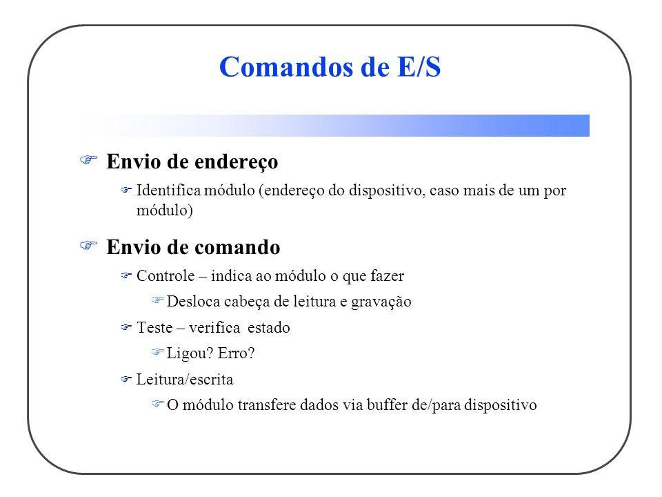 Comandos de E/S Envio de endereço Identifica módulo (endereço do dispositivo, caso mais de um por módulo) Envio de comando Controle – indica ao módulo