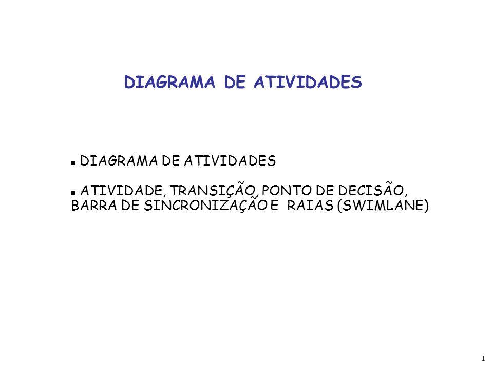 1 DIAGRAMA DE ATIVIDADES ATIVIDADE, TRANSIÇÃO, PONTO DE DECISÃO, BARRA DE SINCRONIZAÇÃO E RAIAS (SWIMLANE)