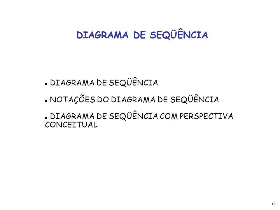 15 DIAGRAMA DE SEQÜÊNCIA DIAGRAMA DE SEQÜÊNCIA NOTAÇÕES DO DIAGRAMA DE SEQÜÊNCIA DIAGRAMA DE SEQÜÊNCIA COM PERSPECTIVA CONCEITUAL