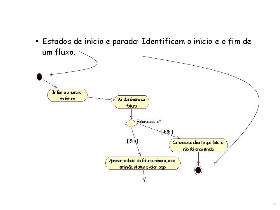 17 Exemplo de Diagrama de Seqüência: