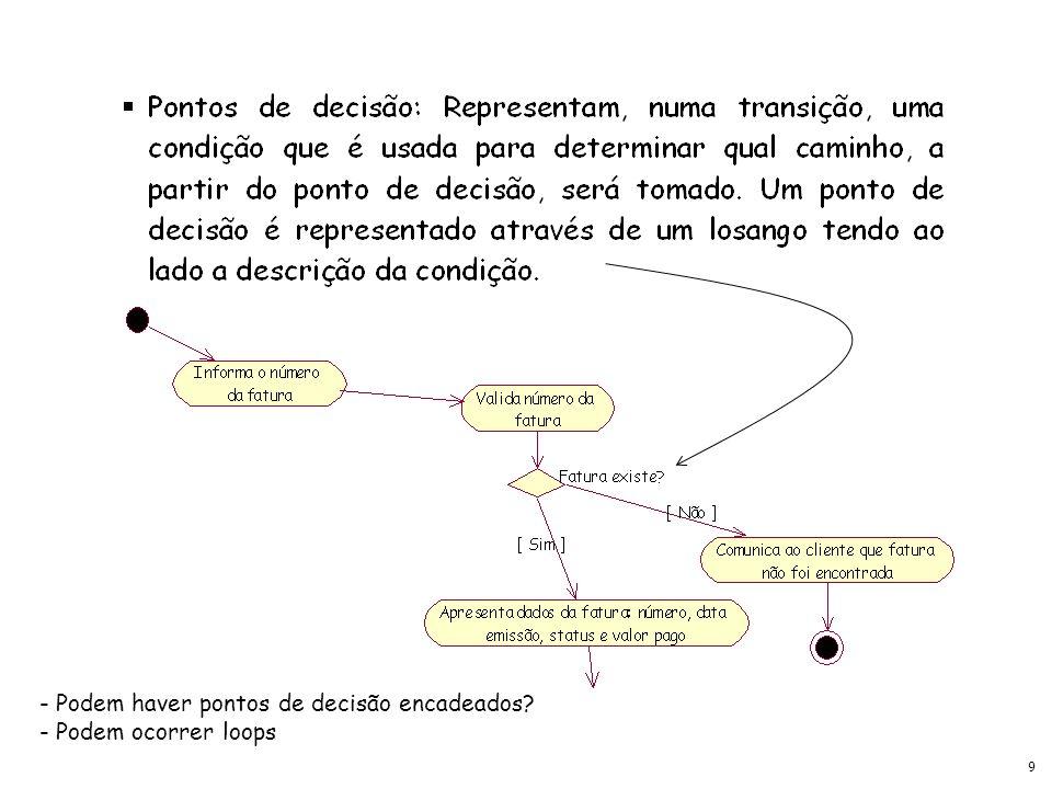 9 - Podem haver pontos de decisão encadeados? - Podem ocorrer loops