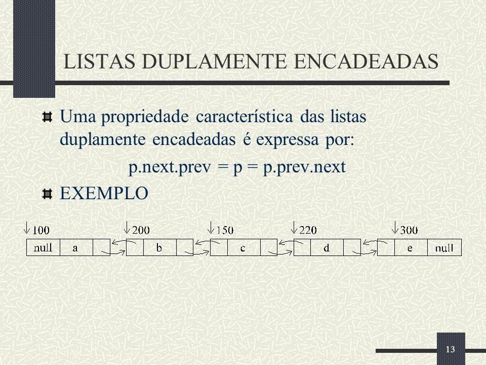 13 LISTAS DUPLAMENTE ENCADEADAS Uma propriedade característica das listas duplamente encadeadas é expressa por: p.next.prev = p = p.prev.next EXEMPLO