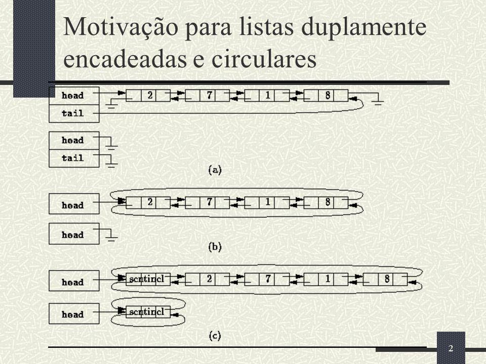2 Motivação para listas duplamente encadeadas e circulares