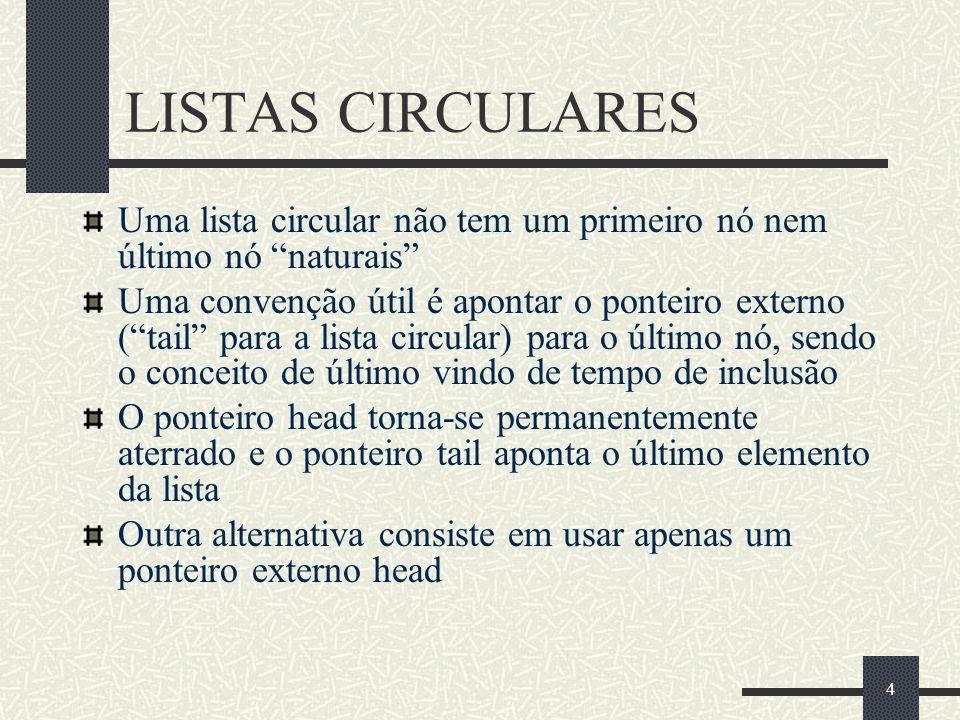 4 LISTAS CIRCULARES Uma lista circular não tem um primeiro nó nem último nó naturais Uma convenção útil é apontar o ponteiro externo (tail para a list