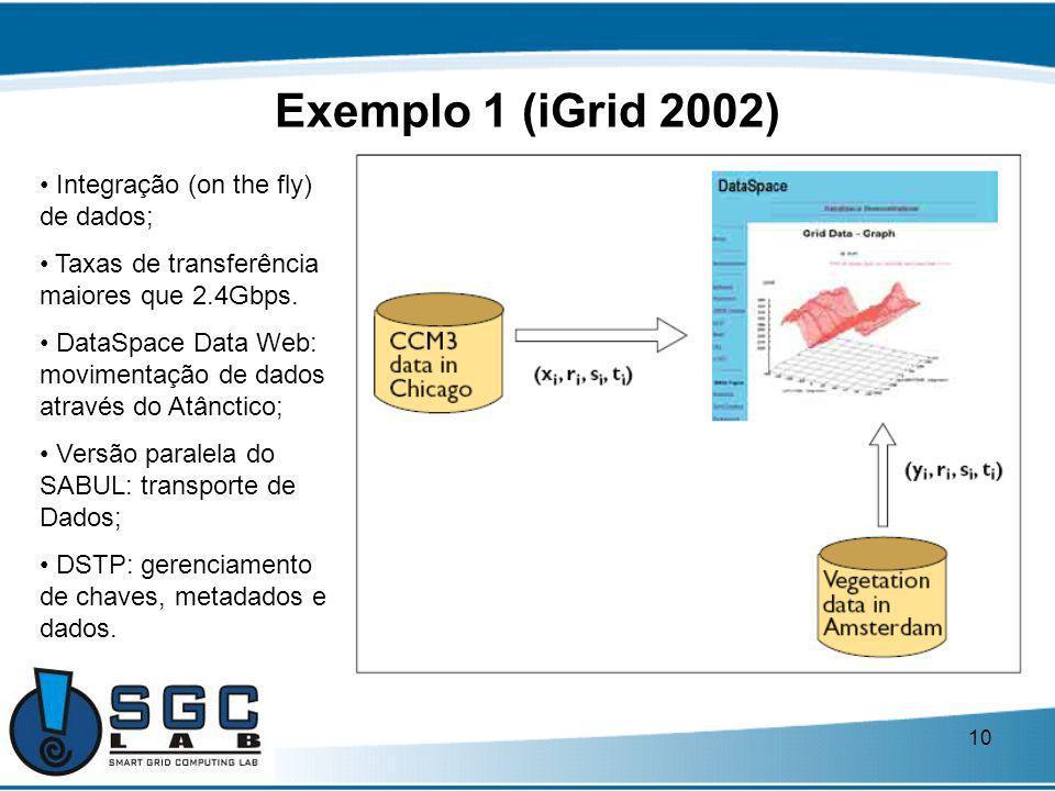 10 Exemplo 1 (iGrid 2002) Integração (on the fly) de dados; Taxas de transferência maiores que 2.4Gbps. DataSpace Data Web: movimentação de dados atra