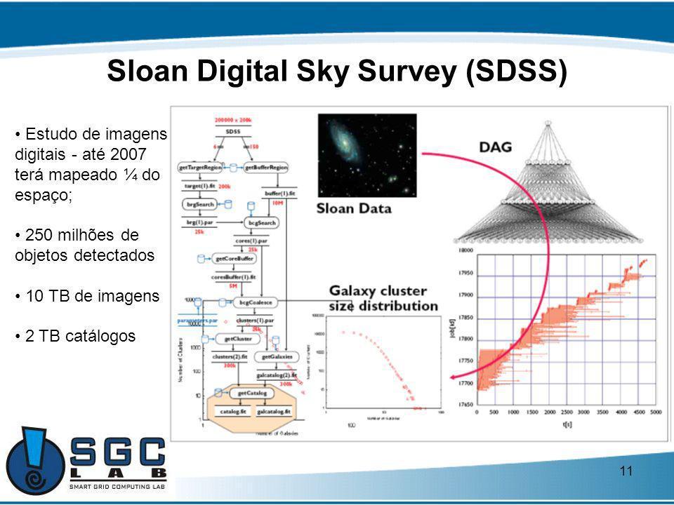 11 Sloan Digital Sky Survey (SDSS) Estudo de imagens digitais - até 2007 terá mapeado ¼ do espaço; 250 milhões de objetos detectados 10 TB de imagens