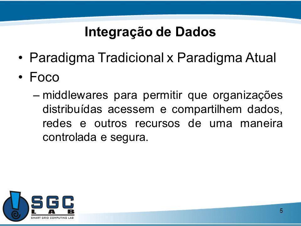 5 Integração de Dados Paradigma Tradicional x Paradigma Atual Foco –middlewares para permitir que organizações distribuídas acessem e compartilhem dad