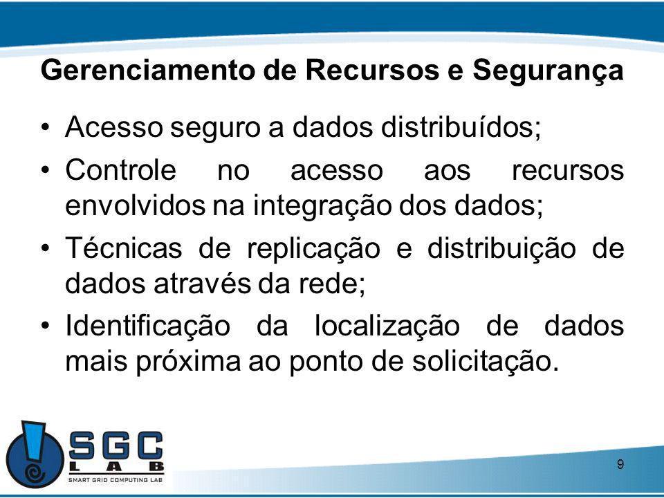 9 Gerenciamento de Recursos e Segurança Acesso seguro a dados distribuídos; Controle no acesso aos recursos envolvidos na integração dos dados; Técnic