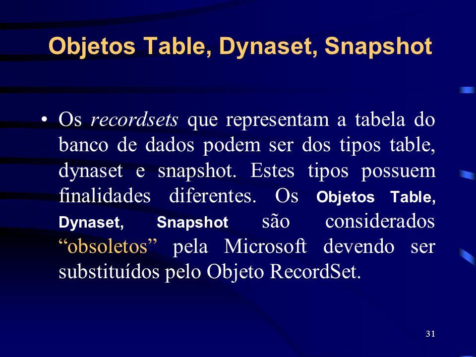 31 Objetos Table, Dynaset, Snapshot Os recordsets que representam a tabela do banco de dados podem ser dos tipos table, dynaset e snapshot. Estes tipo