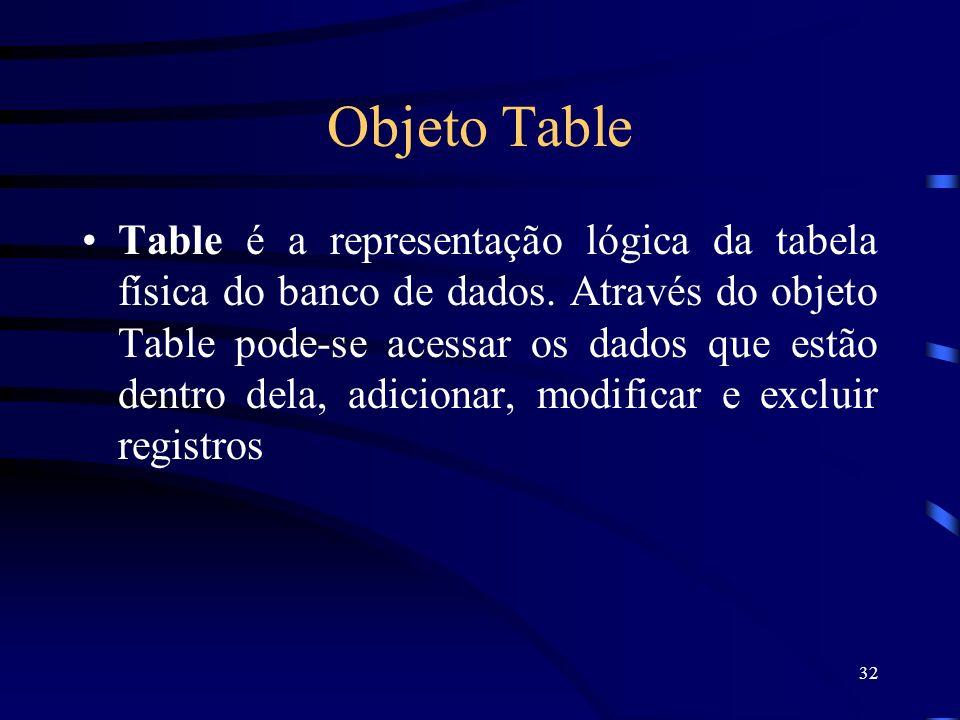 32 Objeto Table Table é a representação lógica da tabela física do banco de dados. Através do objeto Table pode-se acessar os dados que estão dentro d