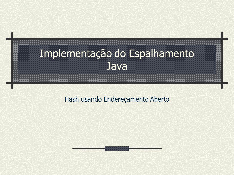 Implementação do Espalhamento Java Hash usando Endereçamento Aberto