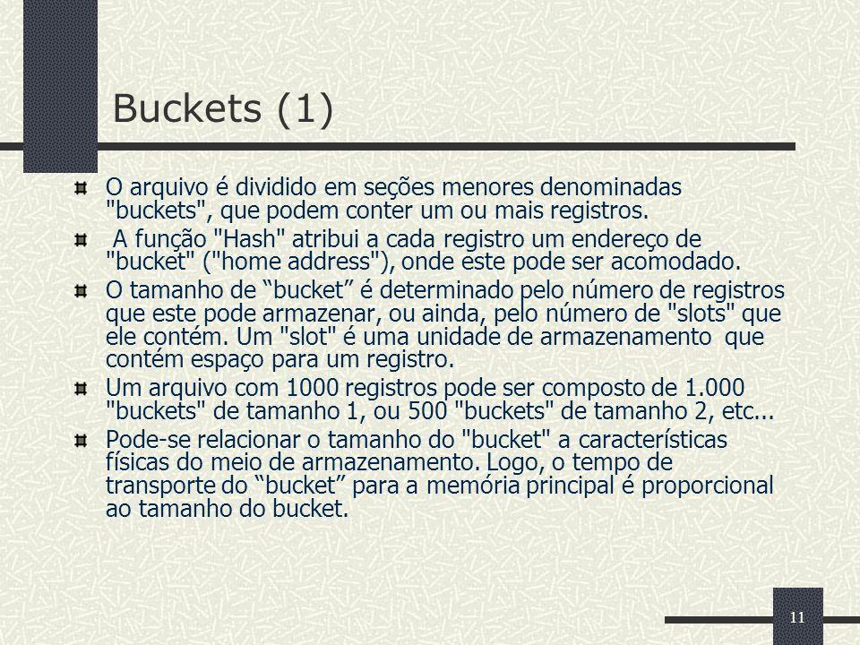 11 Buckets (1) O arquivo é dividido em seções menores denominadas