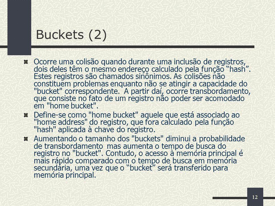 12 Buckets (2) Ocorre uma colisão quando durante uma inclusão de registros, dois deles têm o mesmo endereço calculado pela função hash. Estes registro