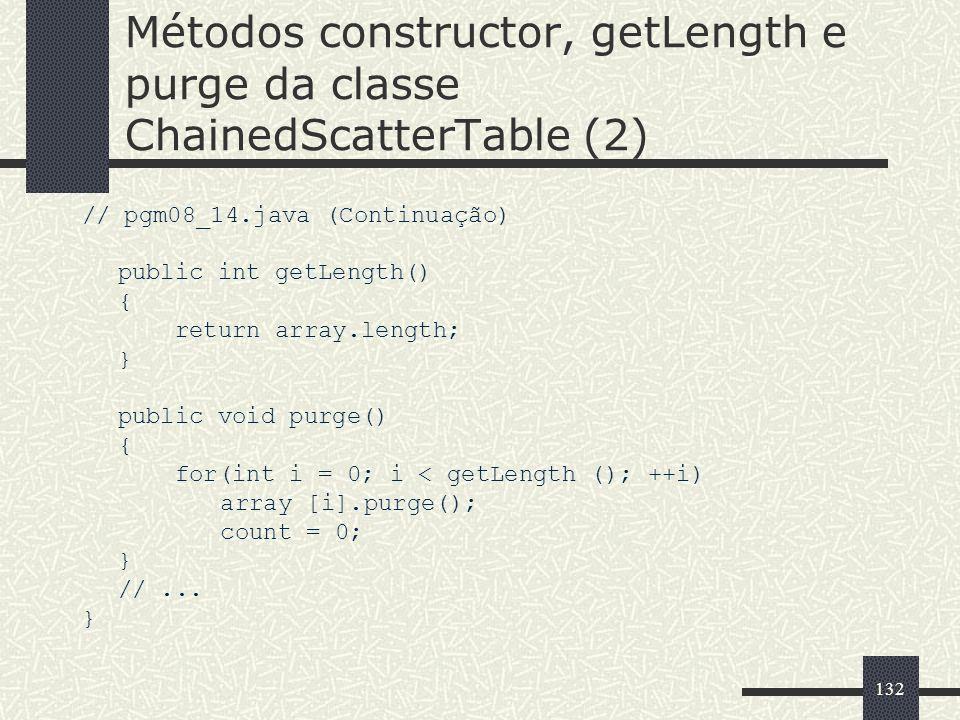 132 Métodos constructor, getLength e purge da classe ChainedScatterTable (2) // pgm08_14.java (Continuação) public int getLength() { return array.leng