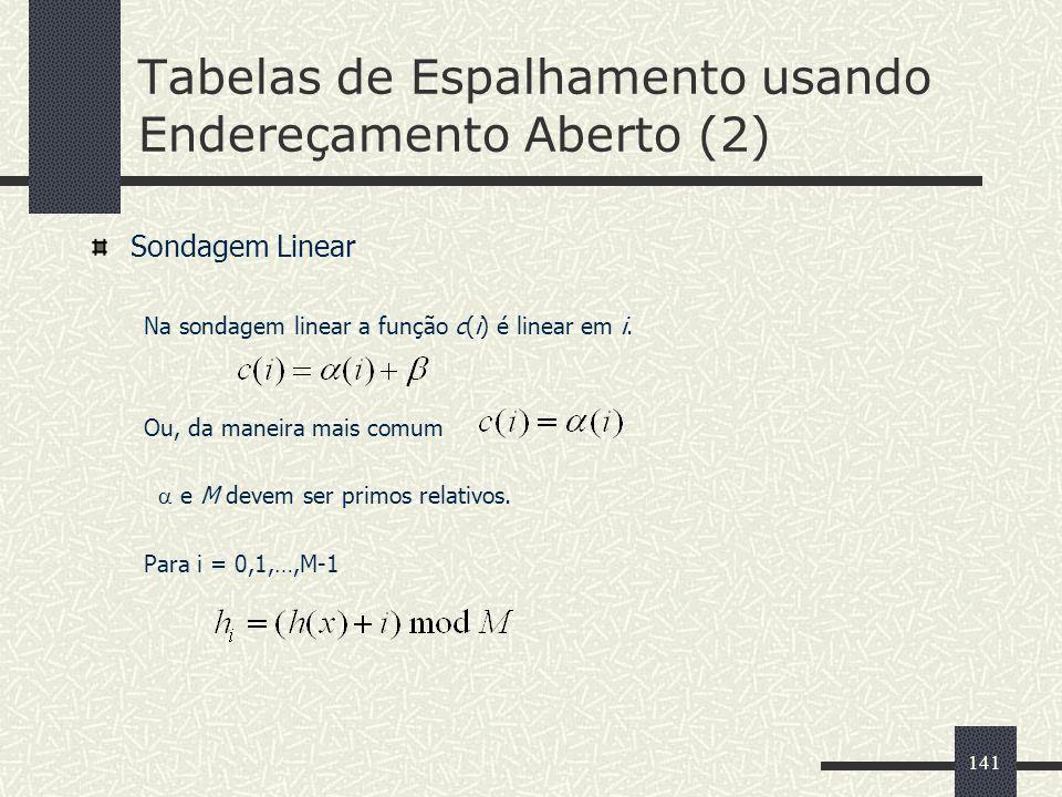 141 Tabelas de Espalhamento usando Endereçamento Aberto (2) Sondagem Linear Na sondagem linear a função c(i) é linear em i. Ou, da maneira mais comum
