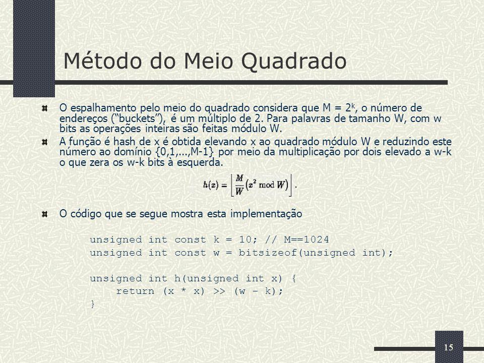 15 Método do Meio Quadrado O espalhamento pelo meio do quadrado considera que M = 2 k, o número de endereços (buckets), é um múltiplo de 2. Para palav