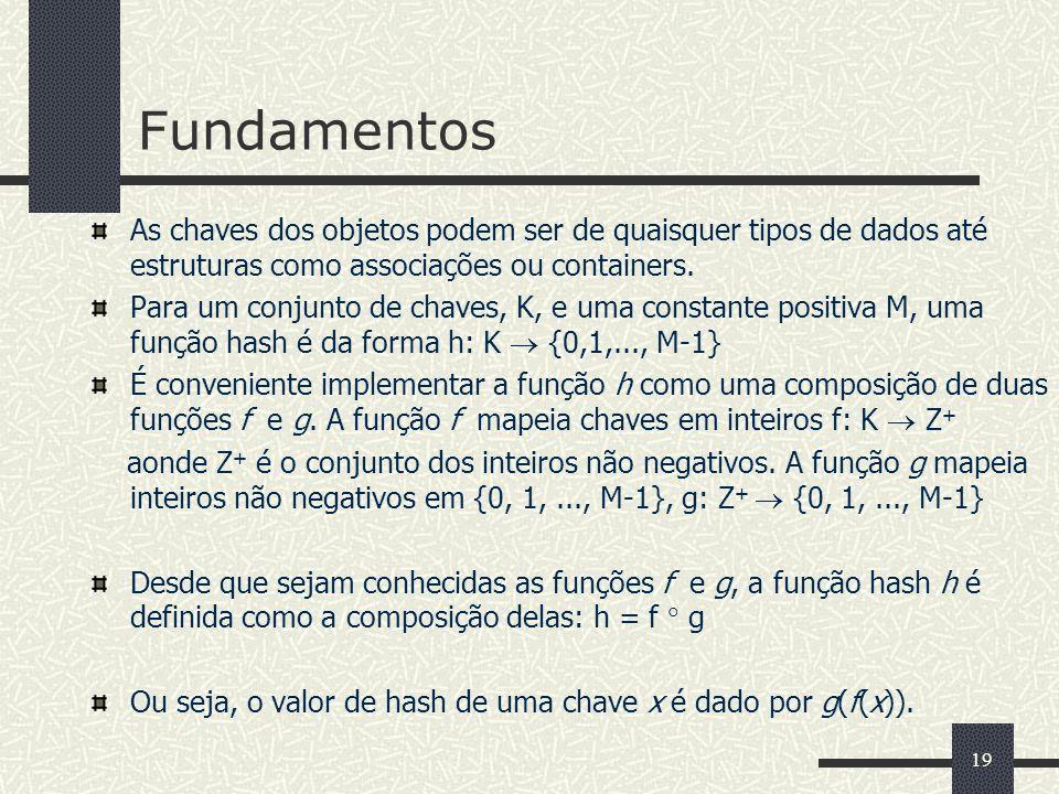 19 Fundamentos As chaves dos objetos podem ser de quaisquer tipos de dados até estruturas como associações ou containers. Para um conjunto de chaves,