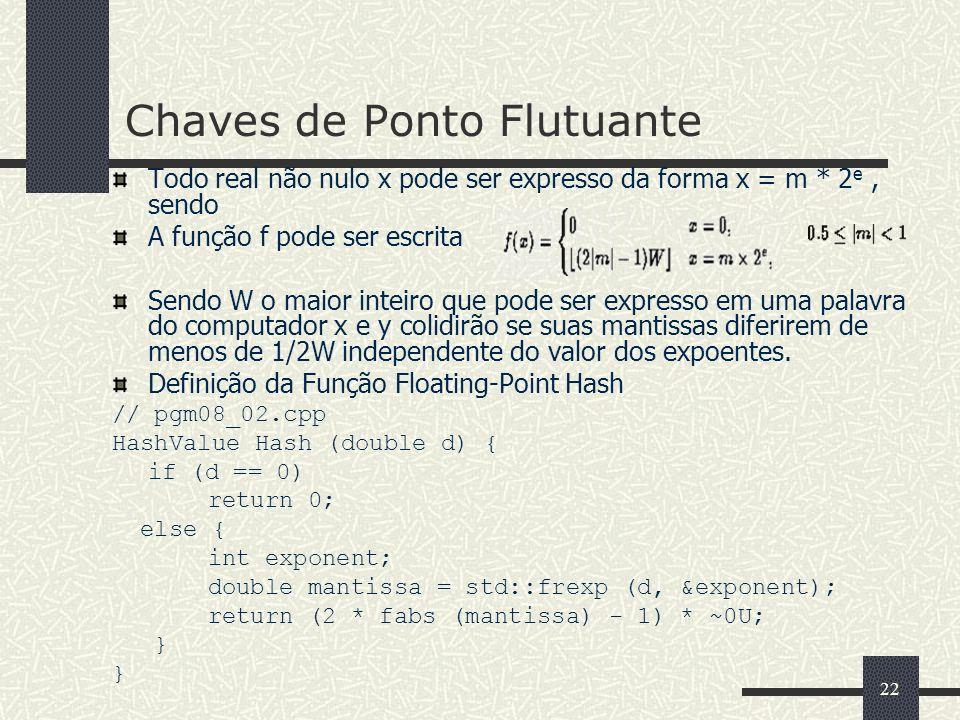 22 Chaves de Ponto Flutuante Todo real não nulo x pode ser expresso da forma x = m * 2 e, sendo A função f pode ser escrita Sendo W o maior inteiro qu