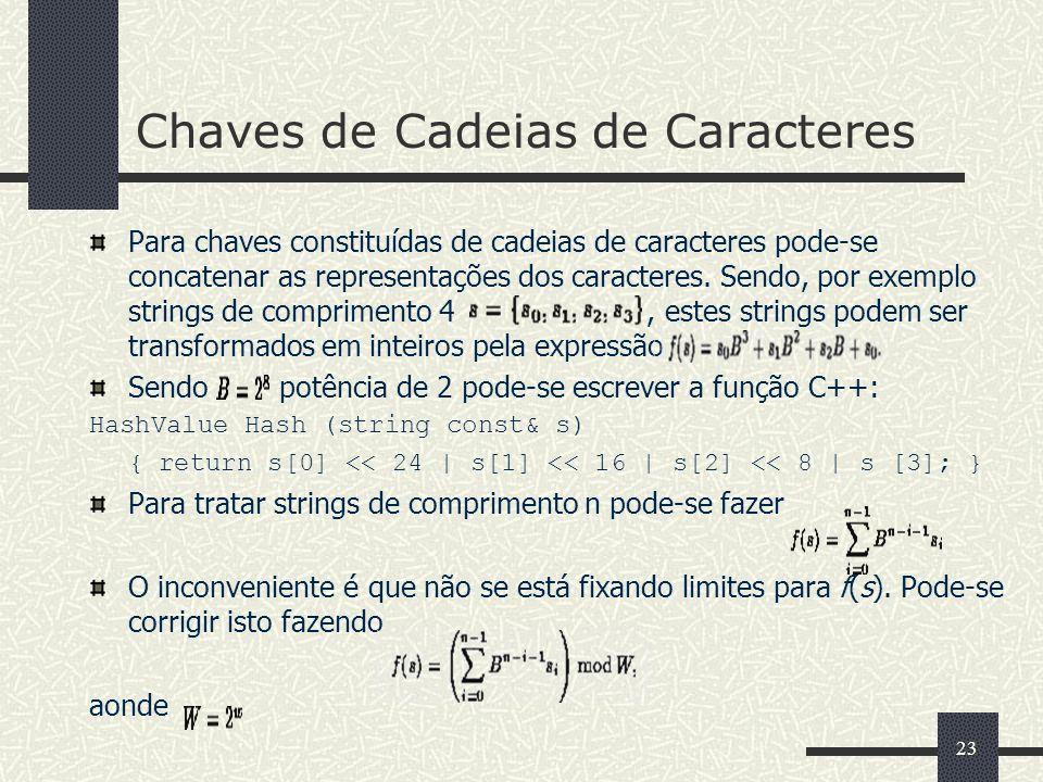 23 Chaves de Cadeias de Caracteres Para chaves constituídas de cadeias de caracteres pode-se concatenar as representações dos caracteres. Sendo, por e