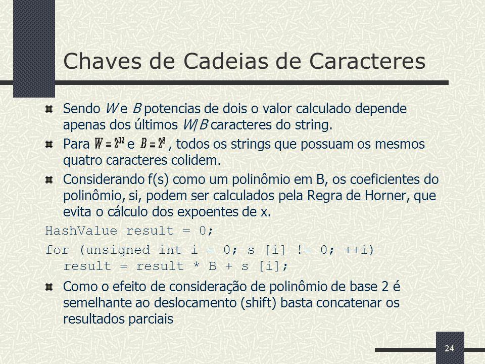 24 Chaves de Cadeias de Caracteres Sendo W e B potencias de dois o valor calculado depende apenas dos últimos W/B caracteres do string. Para e, todos