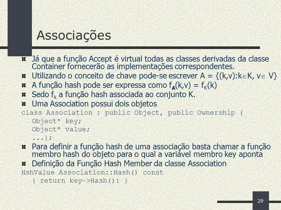 29 Associações Já que a função Accept é virtual todas as classes derivadas da classe Container fornecerão as implementações correspondentes. Utilizand