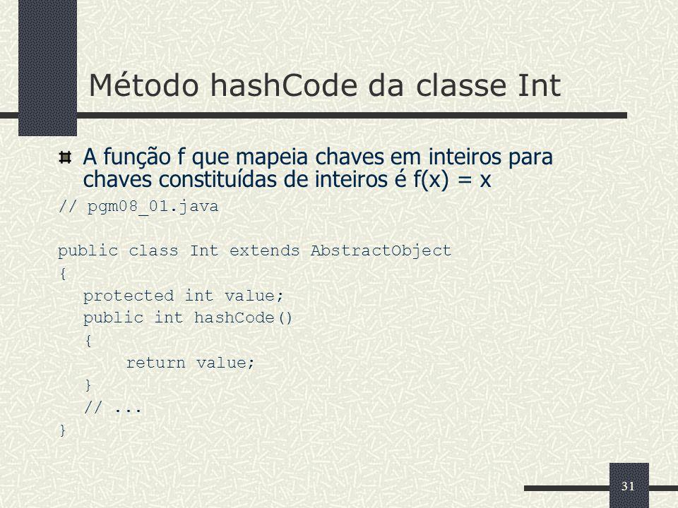 31 Método hashCode da classe Int A função f que mapeia chaves em inteiros para chaves constituídas de inteiros é f(x) = x // pgm08_01.java public clas