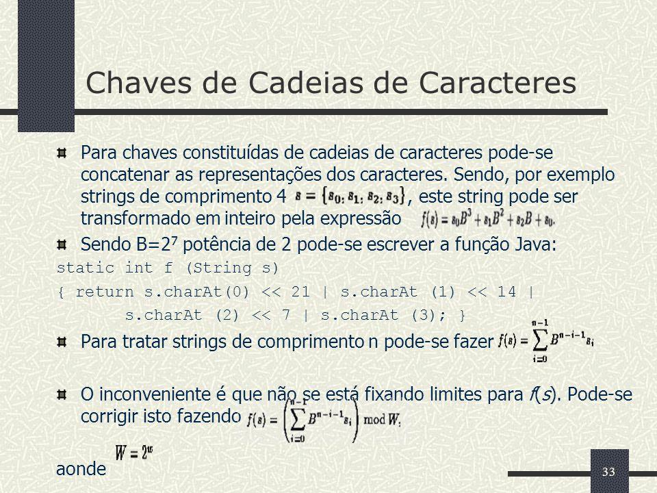 33 Chaves de Cadeias de Caracteres Para chaves constituídas de cadeias de caracteres pode-se concatenar as representações dos caracteres. Sendo, por e
