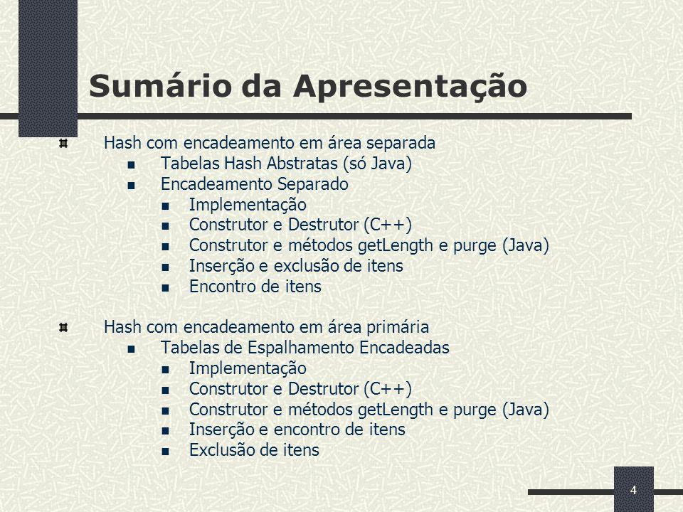 4 Sumário da Apresentação Hash com encadeamento em área separada Tabelas Hash Abstratas (só Java) Encadeamento Separado Implementação Construtor e Des