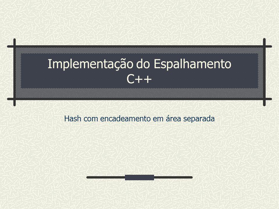 Implementação do Espalhamento C++ Hash com encadeamento em área separada