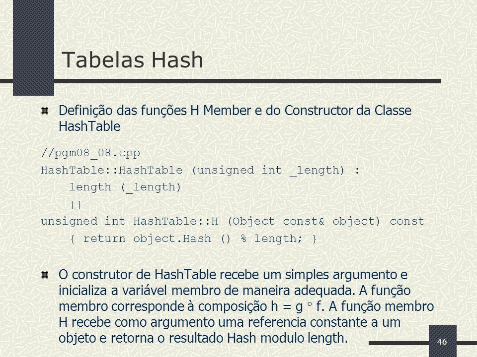 46 Tabelas Hash Definição das funções H Member e do Constructor da Classe HashTable //pgm08_08.cpp HashTable::HashTable (unsigned int _length) : lengt