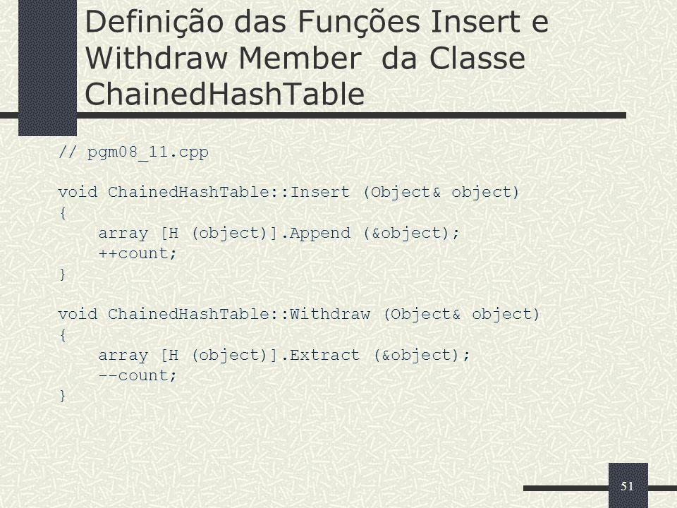 51 Definição das Funções Insert e Withdraw Member da Classe ChainedHashTable // pgm08_11.cpp void ChainedHashTable::Insert (Object& object) { array [H
