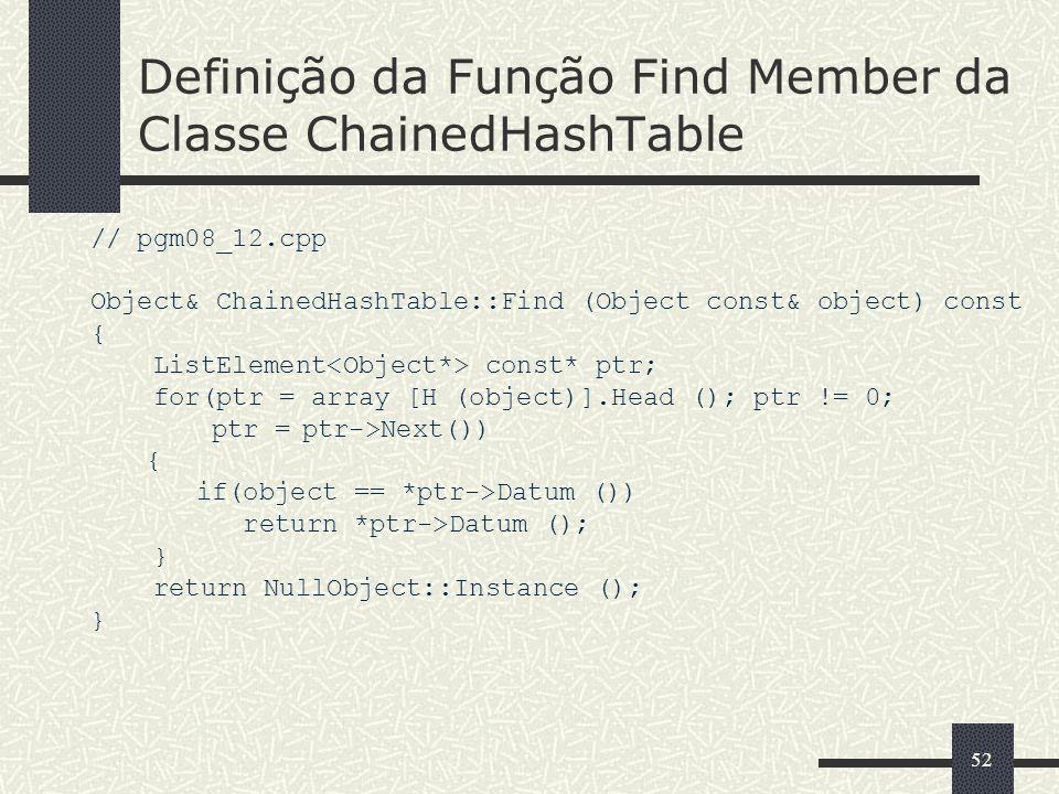52 Definição da Função Find Member da Classe ChainedHashTable // pgm08_12.cpp Object& ChainedHashTable::Find (Object const& object) const { ListElemen