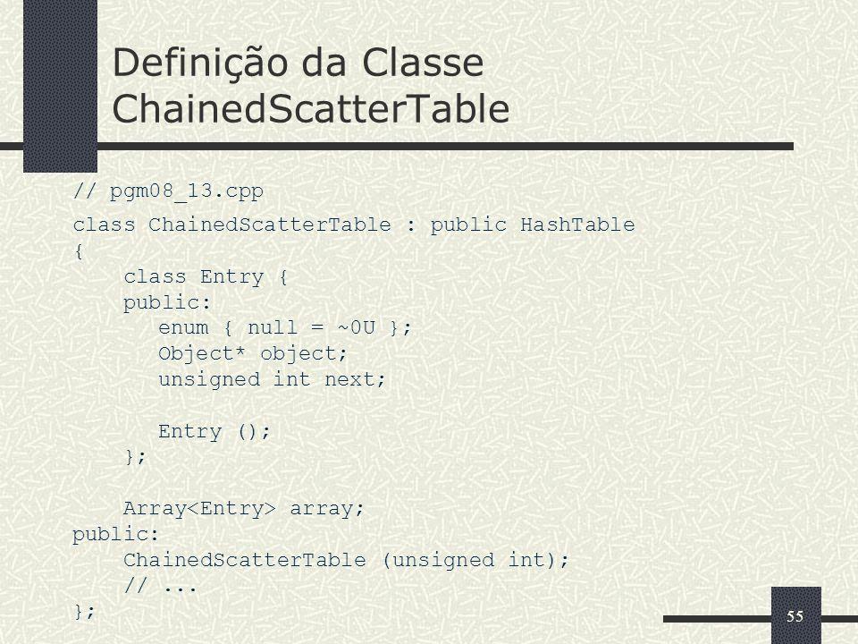 55 Definição da Classe ChainedScatterTable // pgm08_13.cpp class ChainedScatterTable : public HashTable { class Entry { public: enum { null = ~0U }; O