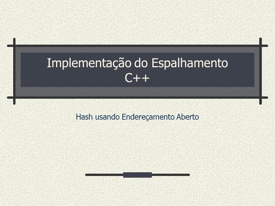 Implementação do Espalhamento C++ Hash usando Endereçamento Aberto