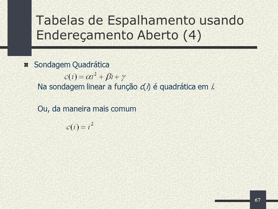 67 Tabelas de Espalhamento usando Endereçamento Aberto (4) Sondagem Quadrática Na sondagem linear a função c(i) é quadrática em i. Ou, da maneira mais