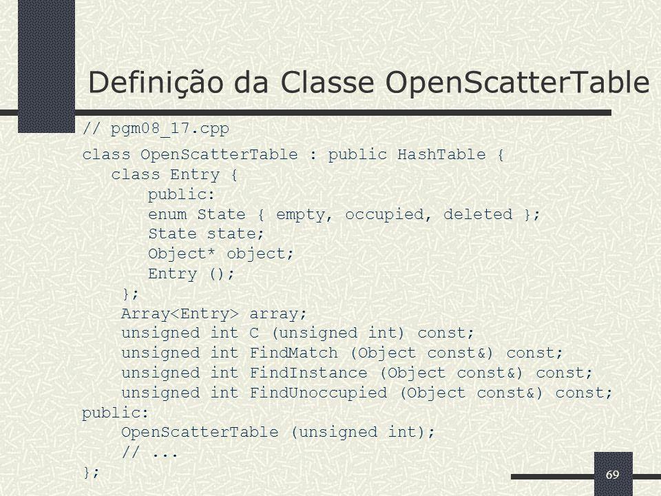 69 Definição da Classe OpenScatterTable // pgm08_17.cpp class OpenScatterTable : public HashTable { class Entry { public: enum State { empty, occupied