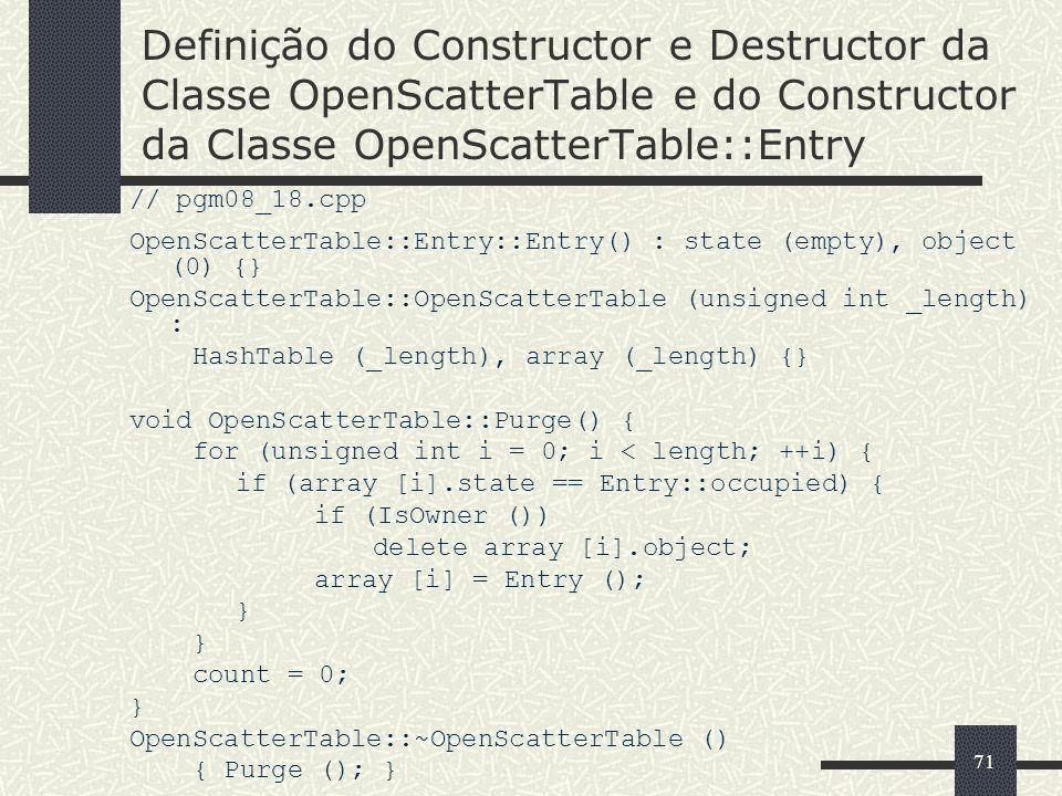 71 Definição do Constructor e Destructor da Classe OpenScatterTable e do Constructor da Classe OpenScatterTable::Entry // pgm08_18.cpp OpenScatterTabl