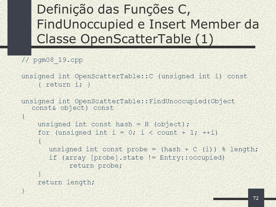72 Definição das Funções C, FindUnoccupied e Insert Member da Classe OpenScatterTable (1) // pgm08_19.cpp unsigned int OpenScatterTable::C (unsigned i