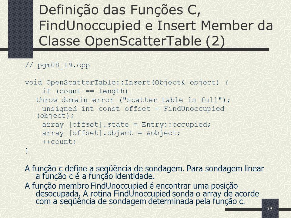 73 Definição das Funções C, FindUnoccupied e Insert Member da Classe OpenScatterTable (2) // pgm08_19.cpp void OpenScatterTable::Insert(Object& object