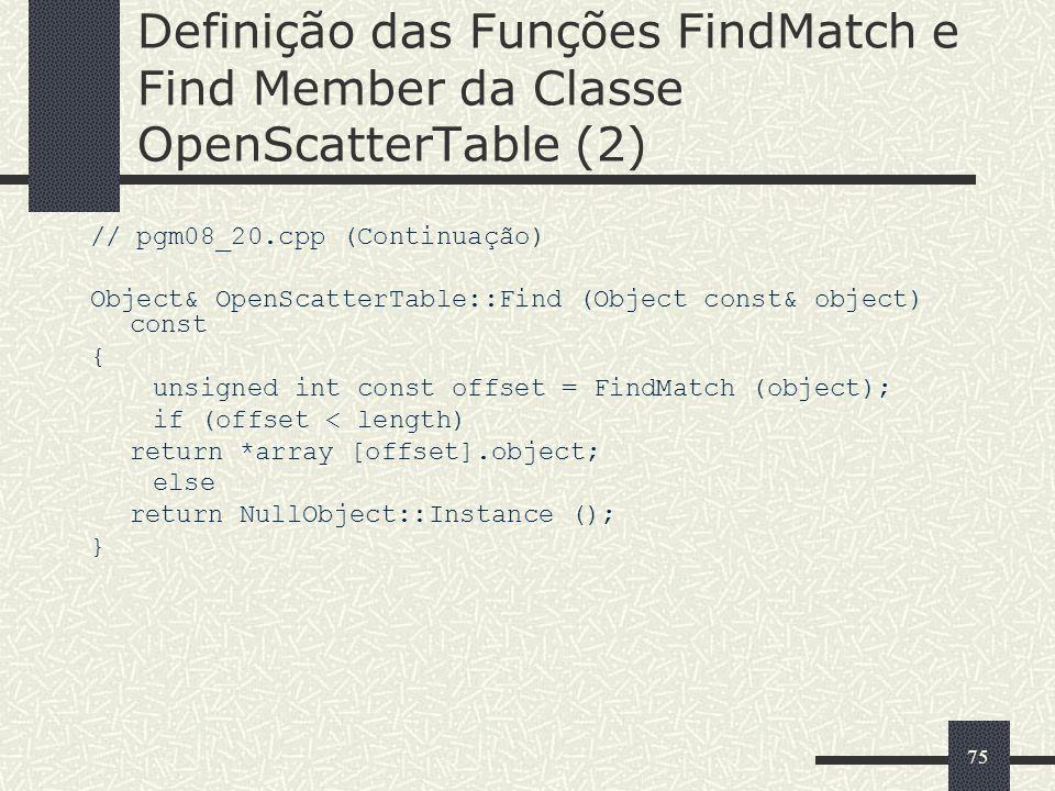 75 Definição das Funções FindMatch e Find Member da Classe OpenScatterTable (2) // pgm08_20.cpp (Continuação) Object& OpenScatterTable::Find (Object c