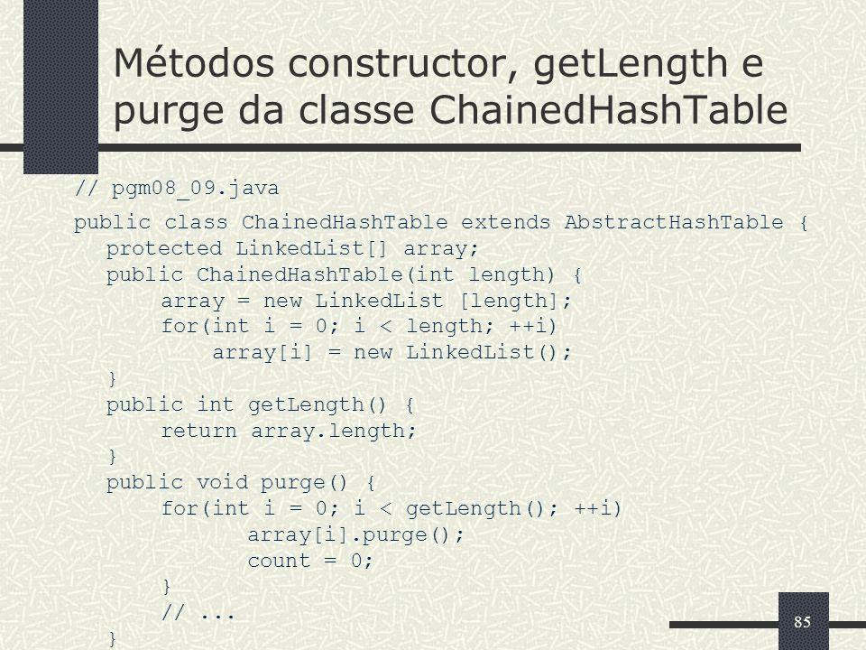85 Métodos constructor, getLength e purge da classe ChainedHashTable // pgm08_09.java public class ChainedHashTable extends AbstractHashTable { protec