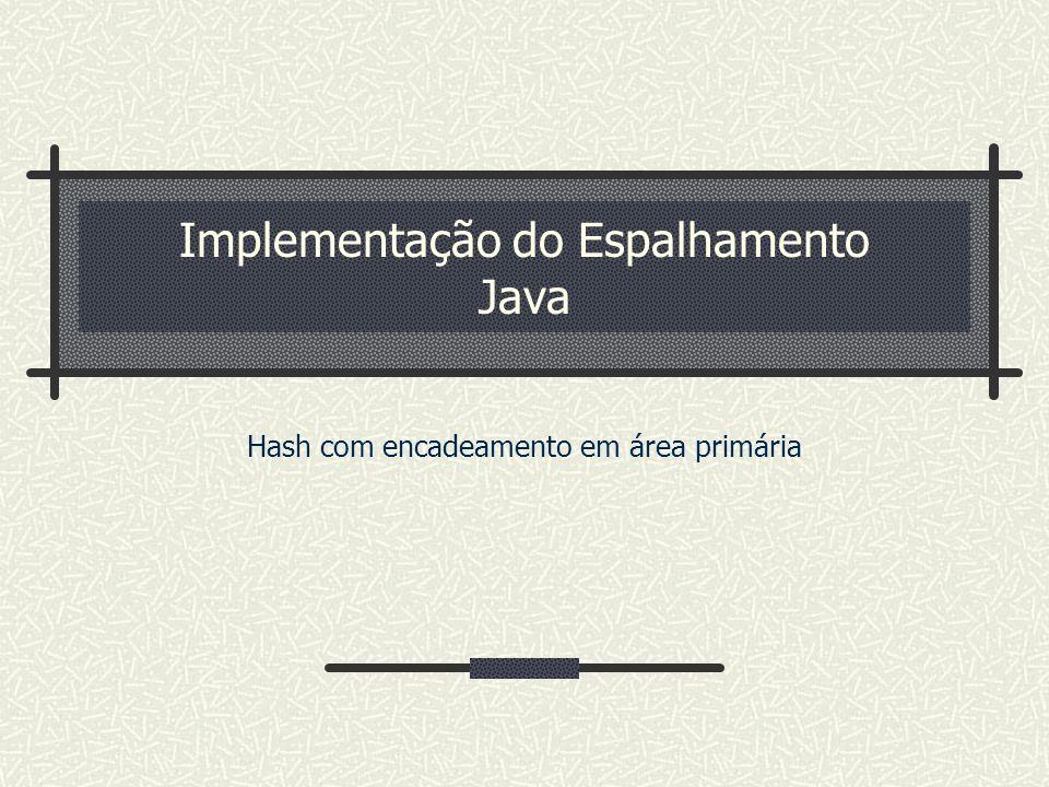 Implementação do Espalhamento Java Hash com encadeamento em área primária