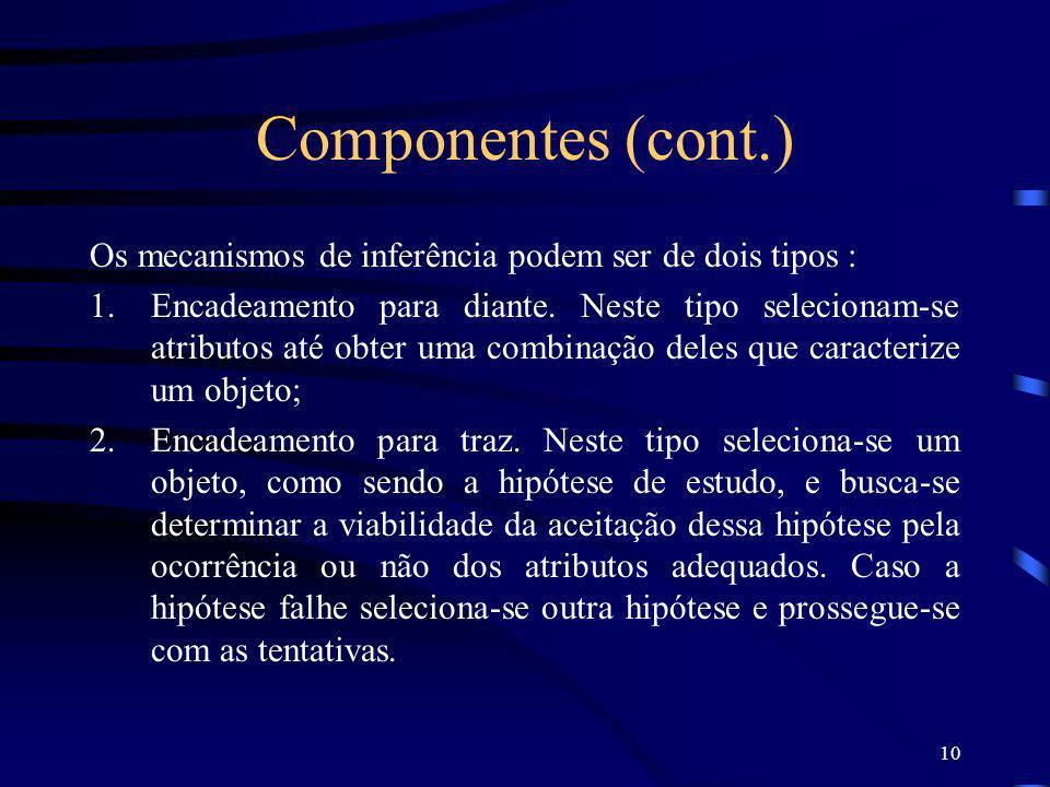 10 Componentes (cont.) Os mecanismos de inferência podem ser de dois tipos : 1.Encadeamento para diante. Neste tipo selecionam-se atributos até obter