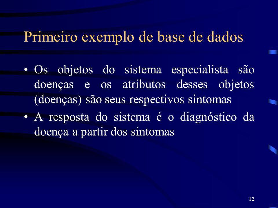 12 Primeiro exemplo de base de dados Os objetos do sistema especialista são doenças e os atributos desses objetos (doenças) são seus respectivos sinto
