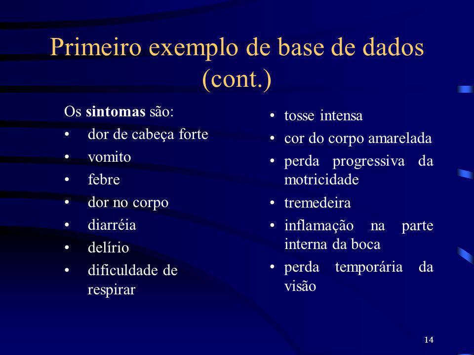 14 Primeiro exemplo de base de dados (cont.) Os sintomas são: dor de cabeça forte vomito febre dor no corpo diarréia delírio dificuldade de respirar t