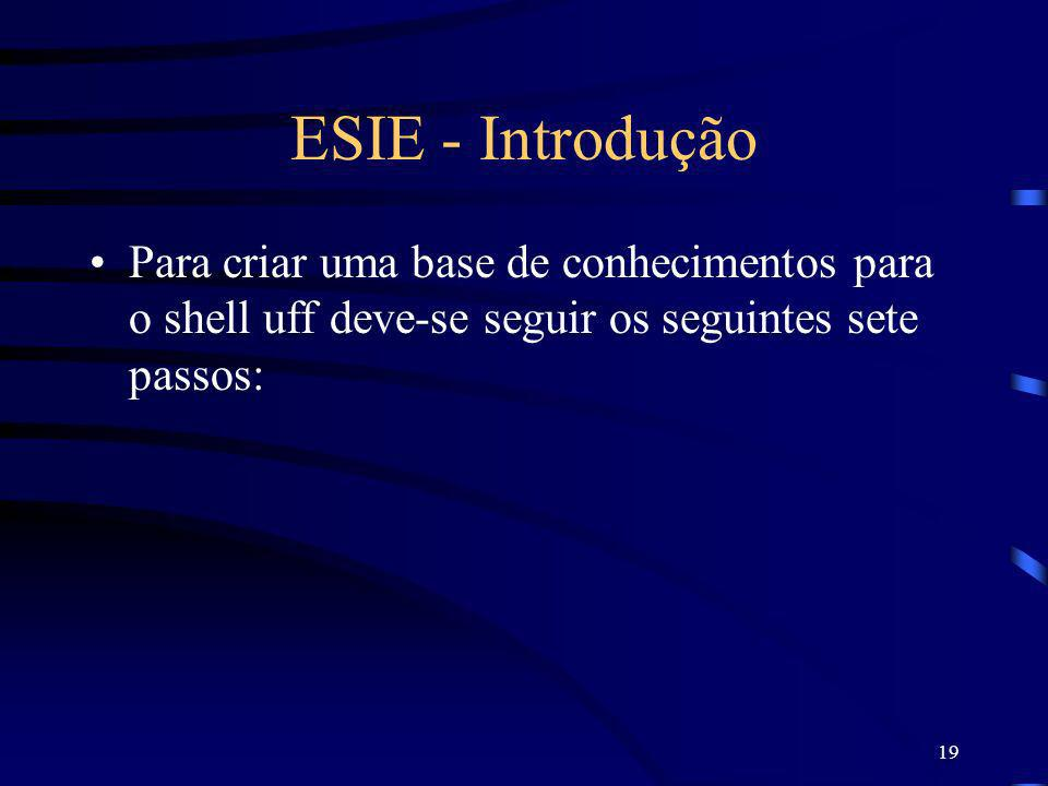 19 ESIE - Introdução Para criar uma base de conhecimentos para o shell uff deve-se seguir os seguintes sete passos: